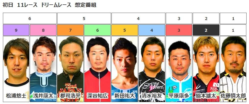名古屋競輪G1 オールスター競輪 初日ドリームレースの想定番組