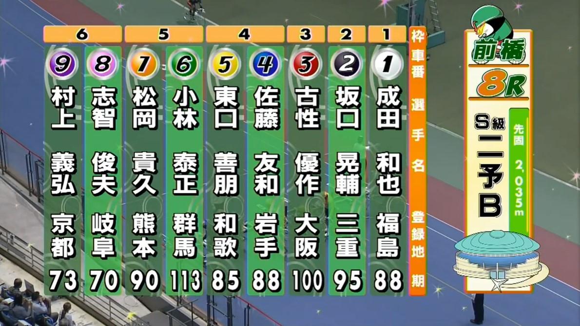 10/16 前橋競輪8Rの出走表